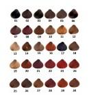 Farba Sanotint Classic 18 Mink (Czekoladowy Średni Brąz)